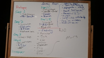You can tell that I also teach by the fact that I did much dramaturgy on whiteboards